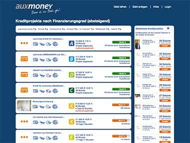 auxmoney-kreditprojekte